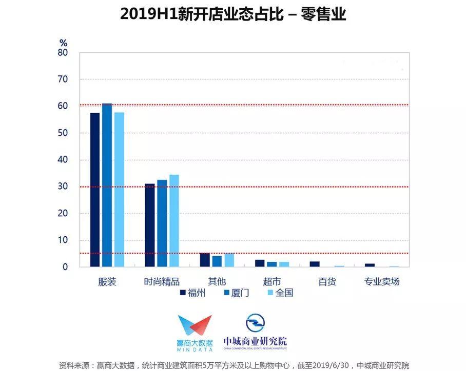 各省人均gdp每年_2018年各省人均GDP排名 中国人均GDP在世界排名 表