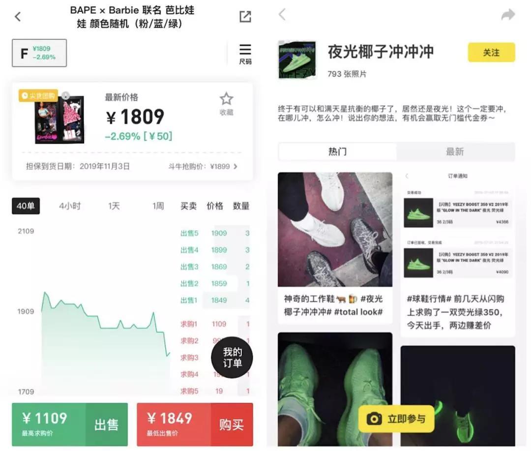"""毒App发起行业自律""""鞋穿不炒"""",博傻游戏没有赢家"""