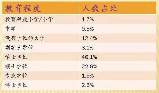 http://www.reviewcode.cn/shujuku/96264.html