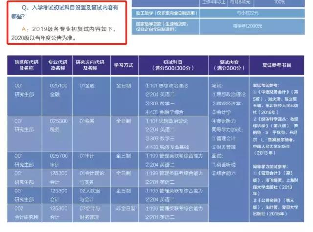 本科会计学专业论文_三十,上海国家会计学院