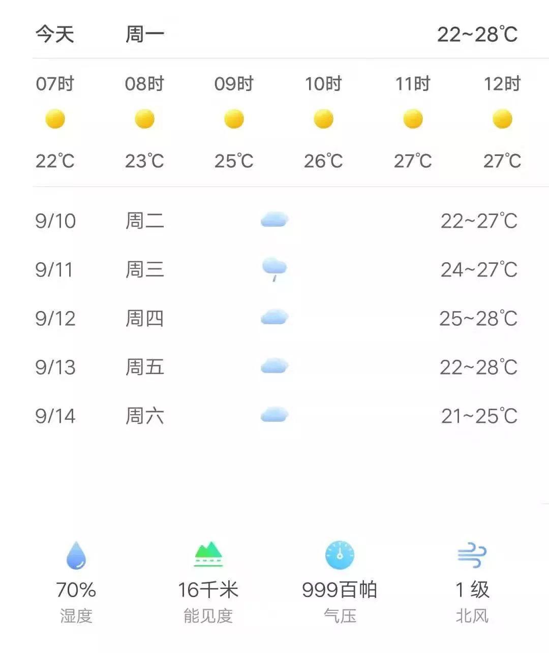 2019年9月9日烟台综合广播《新闻早报》