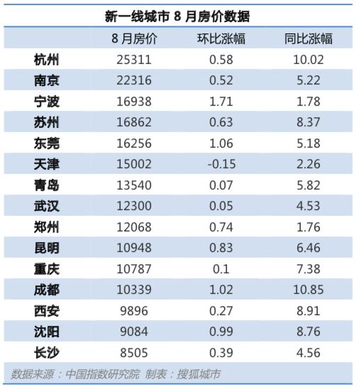 中国大城市人口排名_2014gdp城市排名