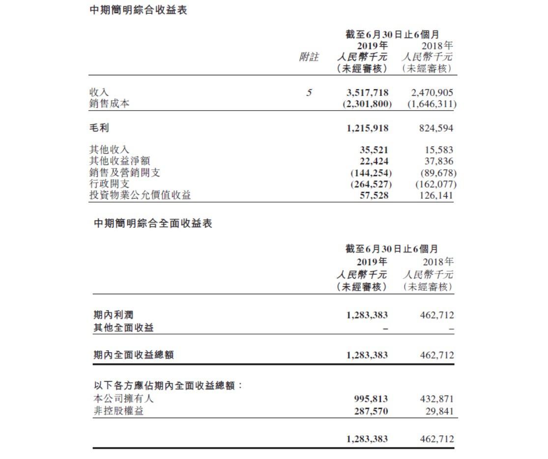 """业绩持续增长德信中国追求长远发展要""""跑马拉松"""""""