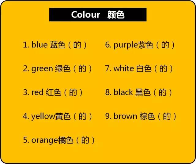 背诵丨小学英语1-6年级单词分类,快给孩子打印(高清版)