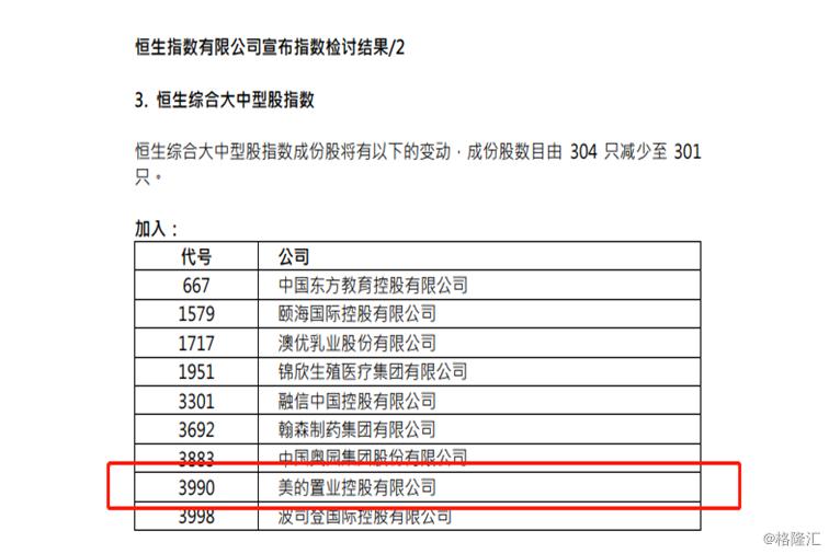 美的置业(3990.HK):调入港股通,南下资金加注有望推升估值