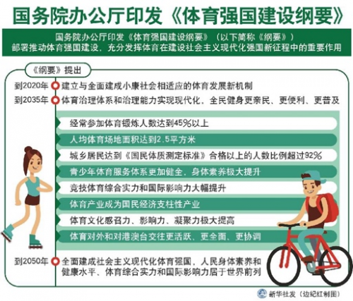 《体育强国建设纲要》印发,健身行业的另一个