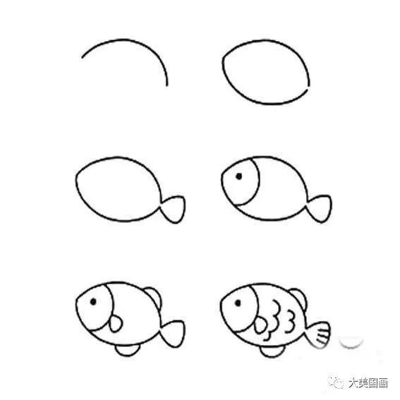 简笔画小鱼的画法步骤,幼儿简笔画分解教程,小鱼简笔画步骤图,儿童学画小鱼的简单画法