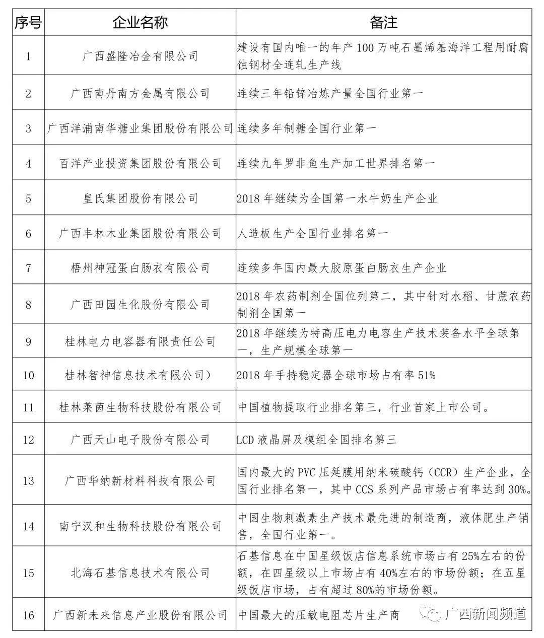 2019年纳税排行榜_樟树2019年纳税排行榜出炉,看看樟树企业排名