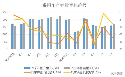 灿谷(US.CANG)2019Q2营收再度超预期,净利润大幅