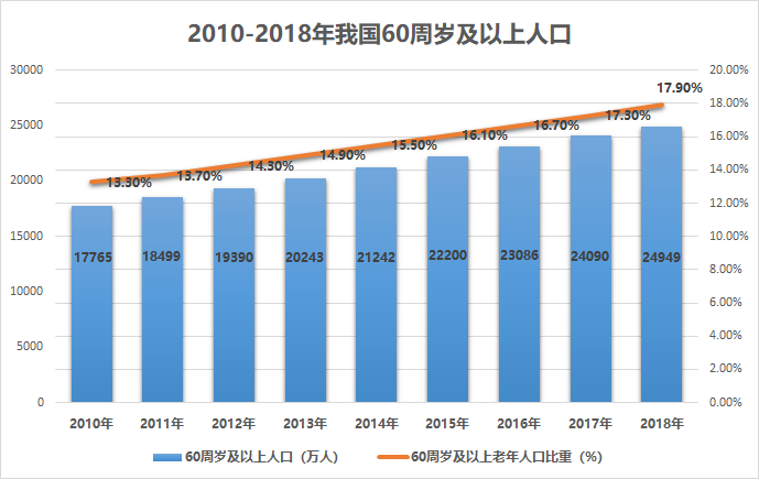 """小报告_小报告丨十万亿""""蓝海""""的盈利困局"""