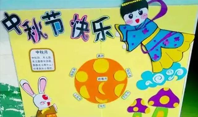 100款幼儿园中秋节手工环创(吊饰+主题墙+手工),总有一款适合你!图片