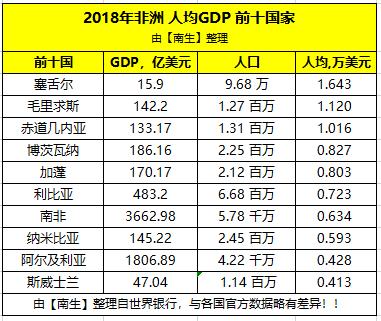 2021美国gdp总量为多少美元_2021年一季度GDP发布 实现30年增长最高,3点因素至关重要