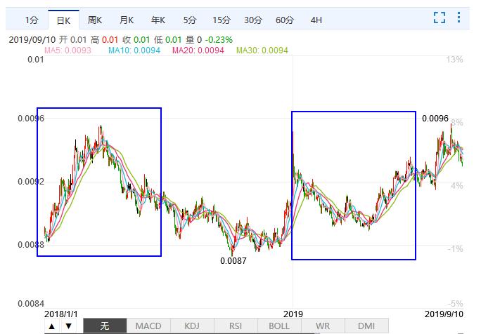 gdp通俗_中国gdp增长图