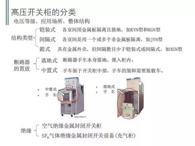 高压开关柜局部放电检测技术(附案例)