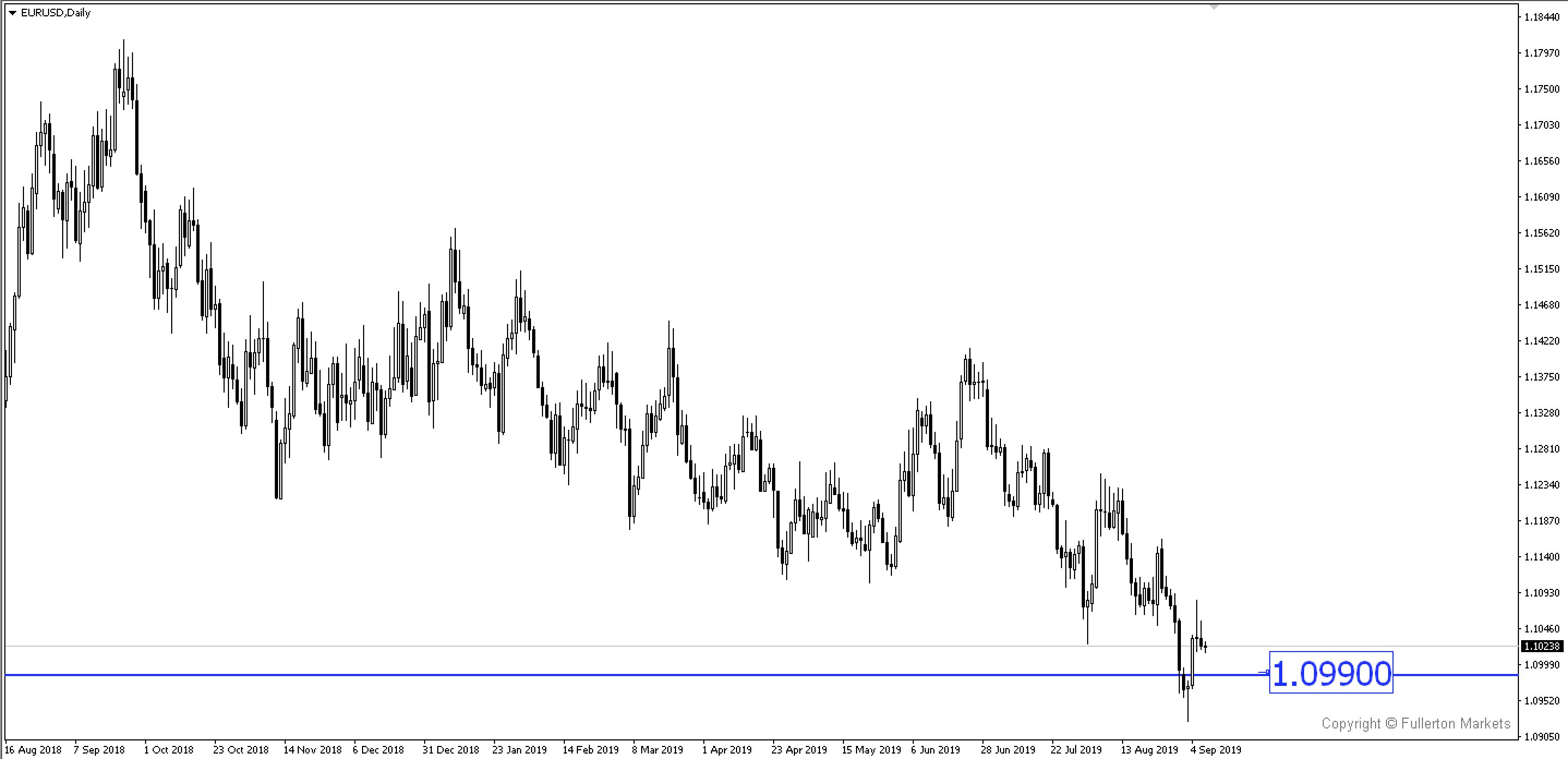 本周这三件大事恐引发市场行情 专家:欧元和黄金本周走势预测