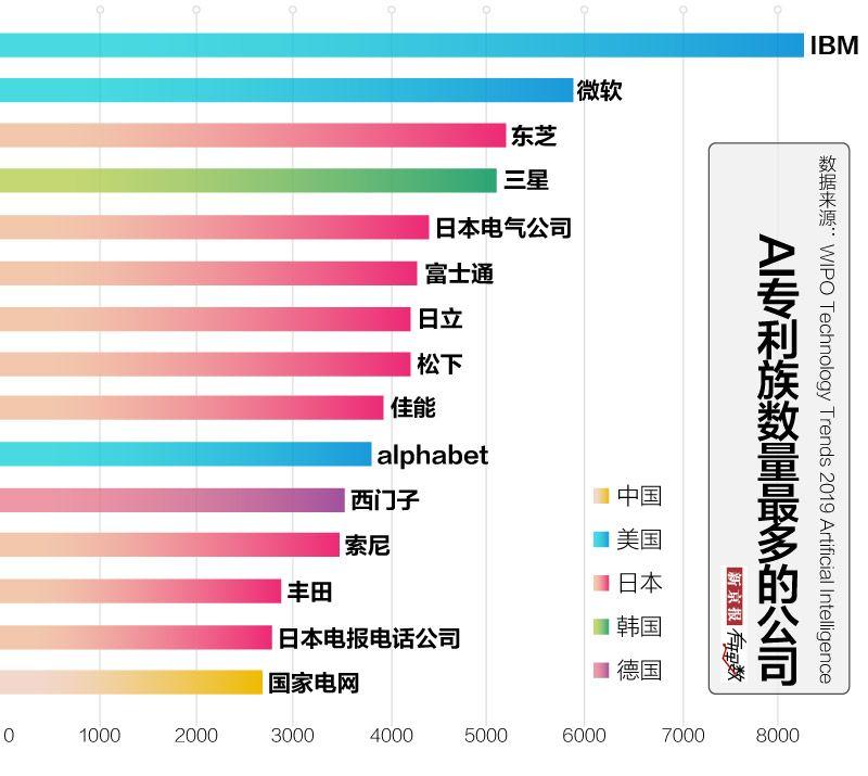 ZAO没那么厉害,那谁是AI地表最强?