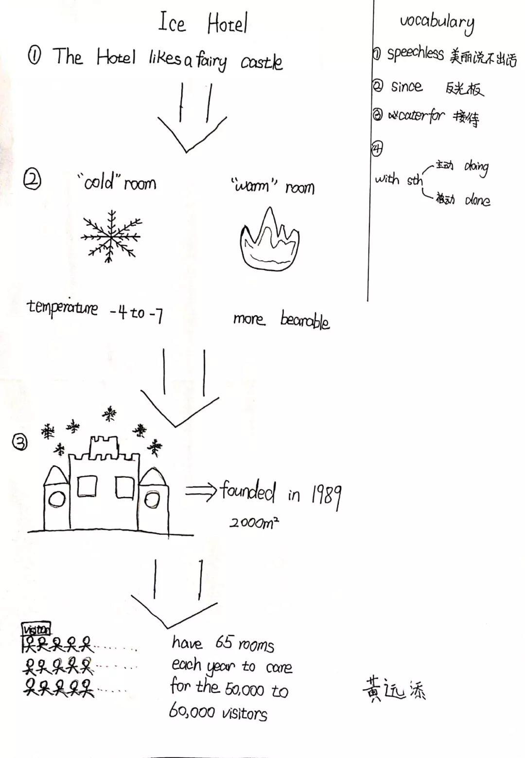 初中物理九年级第十四章《内能的利用》单元复习教案.doc