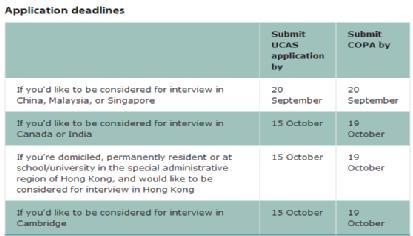 2019剑桥大学最新申请及面试时间节点,附详细面试指南!