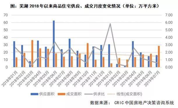 2021滁州安庆马鞍山gdp_马鞍山2018年GDP正式出炉,还落后安庆 滁州吗 不一定
