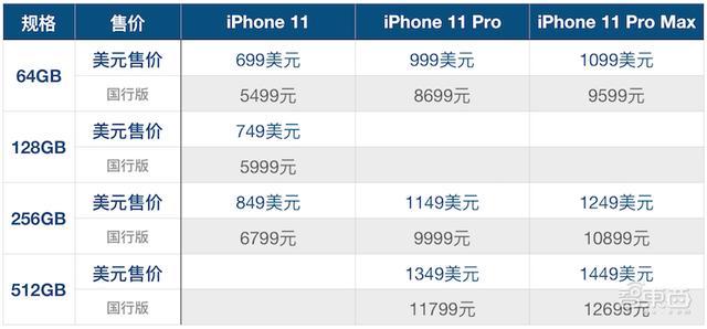 苹果发布有史以来最大iPad!329美元起售