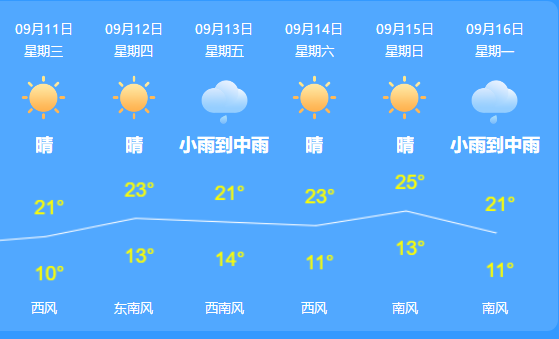 /tiyuhuodong/267685.html