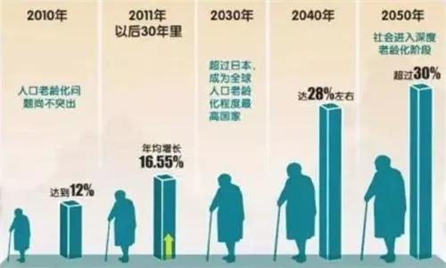 我国综合人口压力指数的空间分布规律