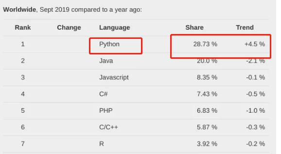 年度神作!这本Python 3.6的书刷爆朋友圈,网友:太香!
