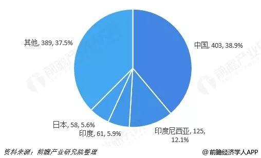 在我国人均面_我国人均水资源分布图