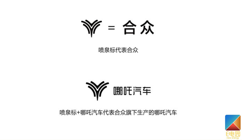 重梳品牌架构 哪吒汽车正式更换品牌LOGO(第1页) -