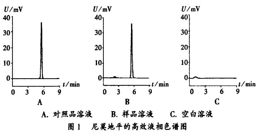 高效液相色谱法测定vc含量的原理_高效液相色谱法
