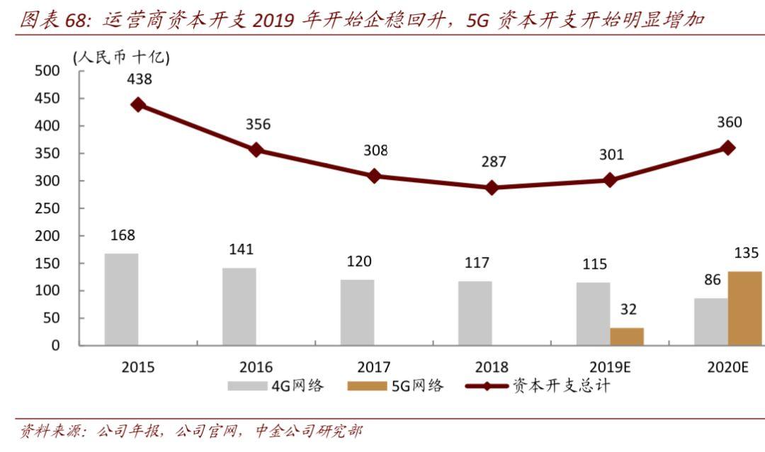 中国gdp上升的影响_现在轮到印度当头了,今年经济增长印度将超中国