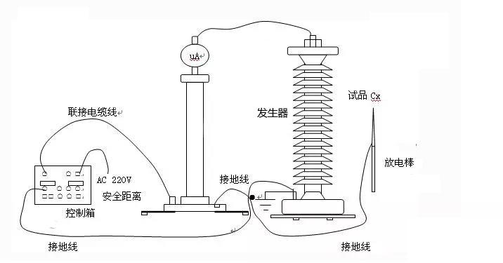 直流高压发生器避雷试验接线图