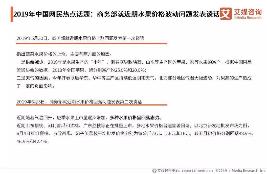2019中国水果市场运行大数据与投资分析报告