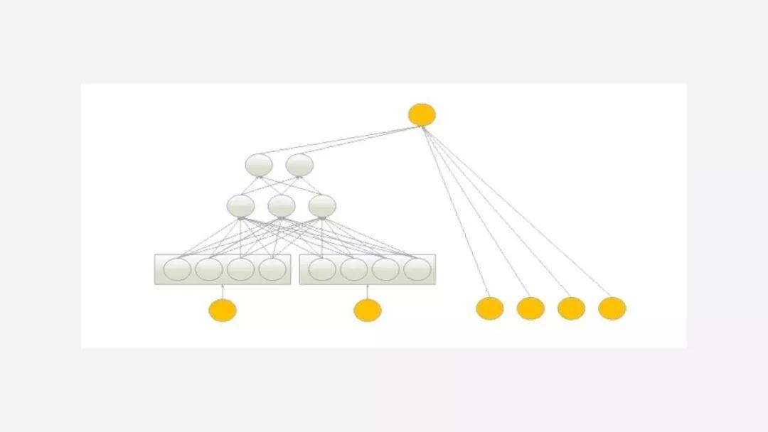 好的网赚论坛AI加持推荐系统 英特尔助力万事达卡智能服务变革