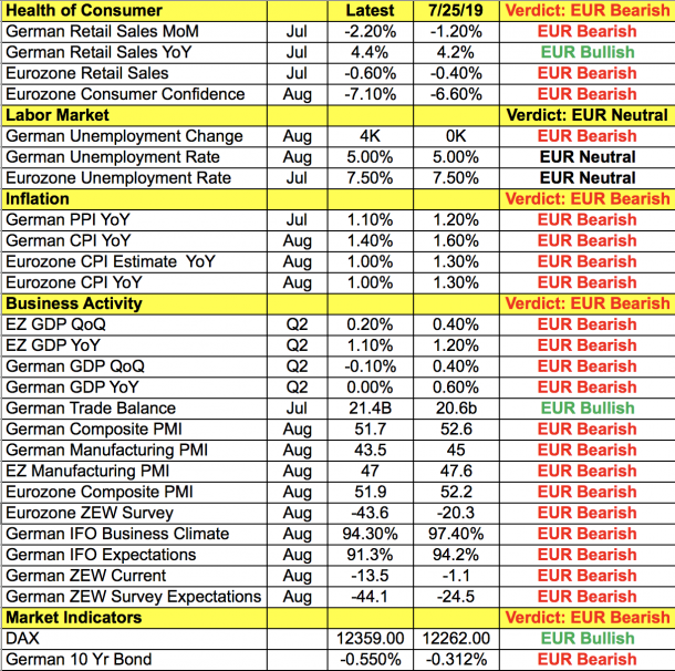[外汇分析:欧央行可能达不到预期?警惕欧元轧空行情] 央行汇率