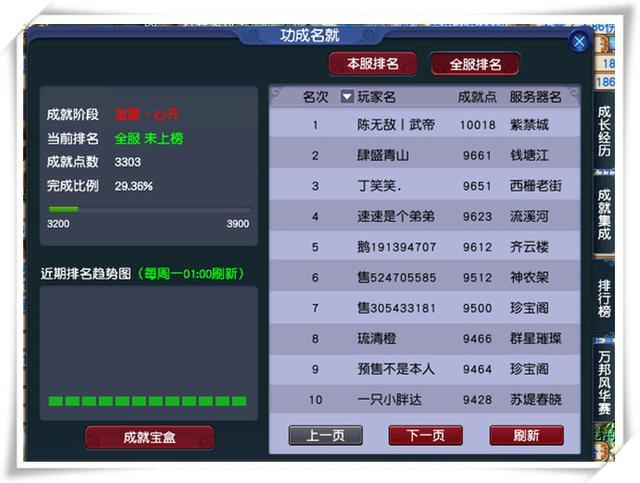 梦幻成就第一人专访首个成就点破10000点的玩家陈无敌