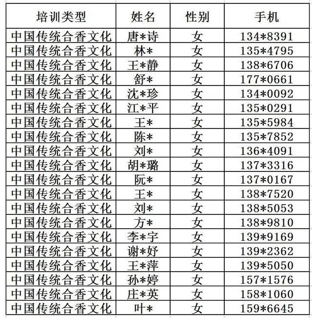 文姓人口数量_湖南省文姓人口分布情况图 敬请补充