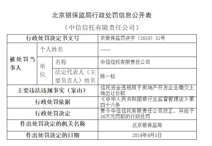 【中信信托房地产项目违规 被责令改正并处罚款30万元】中信房地产
