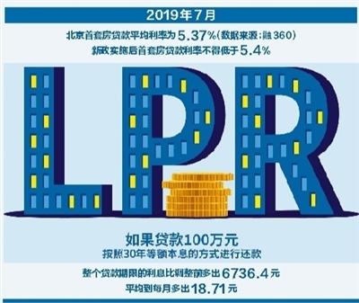 【北京首套房貸款利率不得低于5.4%】首套房貸款利率