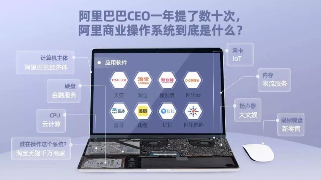 """5岁的张勇接棒55岁的马云:打开商业操作系统的大门"""""""