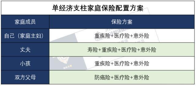 保费算GDP_最新预测 瑞士再保险 今年中国GDP增速将达8.3 ,保费增速触底反弹,机会在这些领域