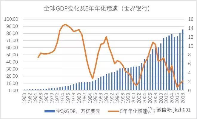 2021年日本卫生支出占gdp_美国医疗卫生支出飙升至3.2万亿 占经济总量18