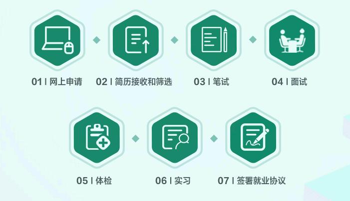 2300个职位!2020中国邮政广东分