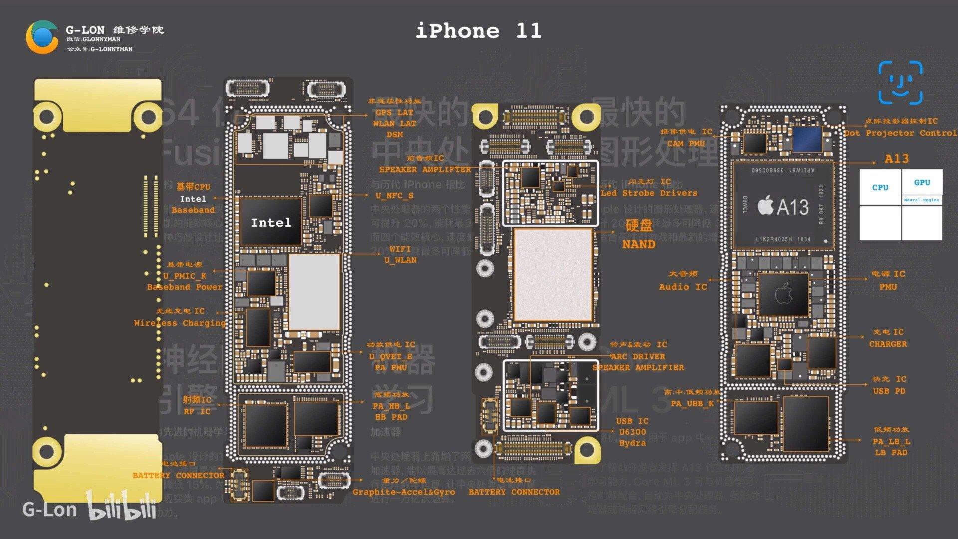 国内维修机构拆解iPhone11/ProMax内部结构示意图