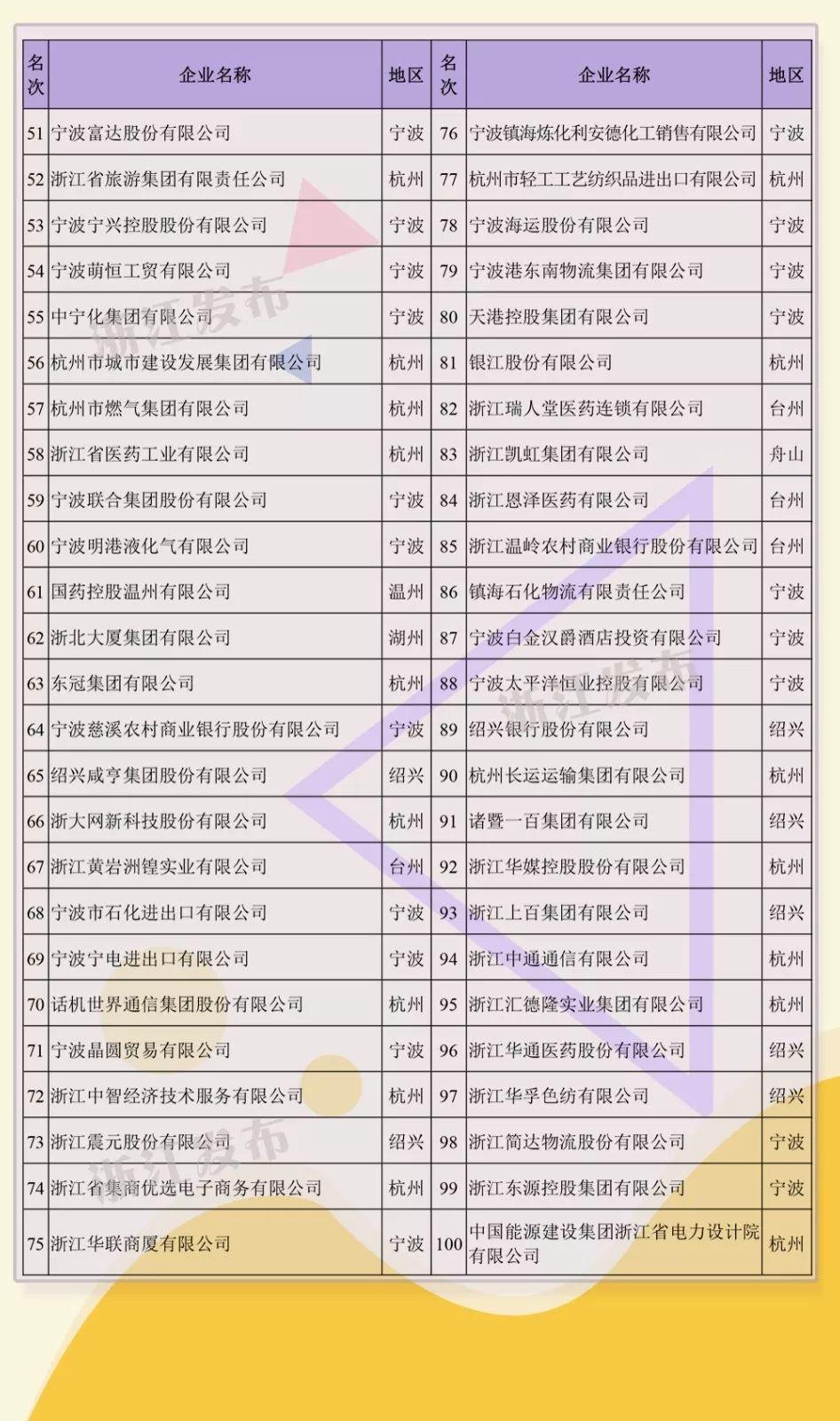 2019富润排行榜_2016最新 QS世界大学排行榜 出炉