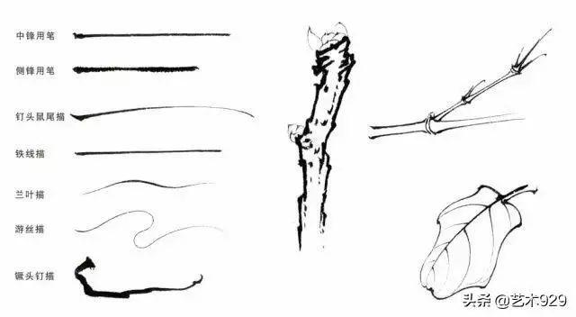 中国人认为画画必须要懂得笔法,甚至认为画画是有笔顺的,就像写字那样是有笔顺的,一幅画的笔顺和气象代表了画家的生命气象,这是非常高妙的认识.