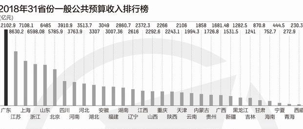 人均财力_财力资源图片