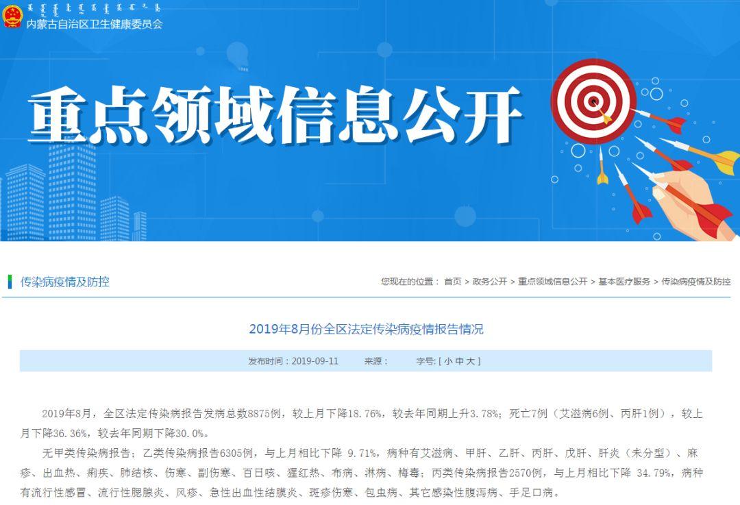7人死亡!内蒙古发布最新传染病疫情报告…