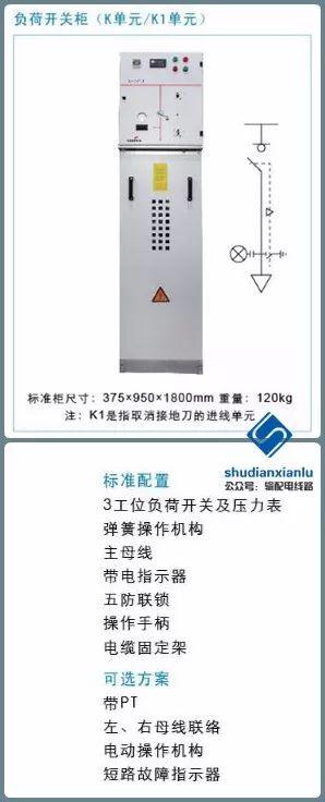 10kV配电环网柜基础知识详解