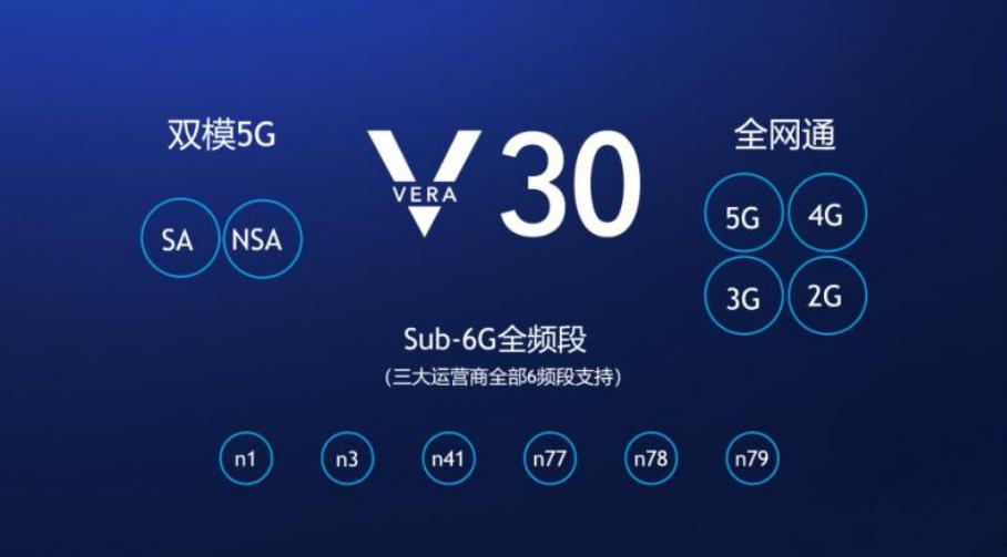 华为荣耀V30:支持5G,90Hz屏幕_手机